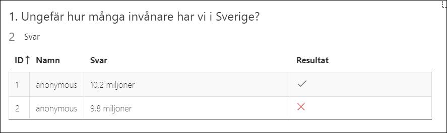 Granska resultat frågeformulär - svarsfil - personsvar