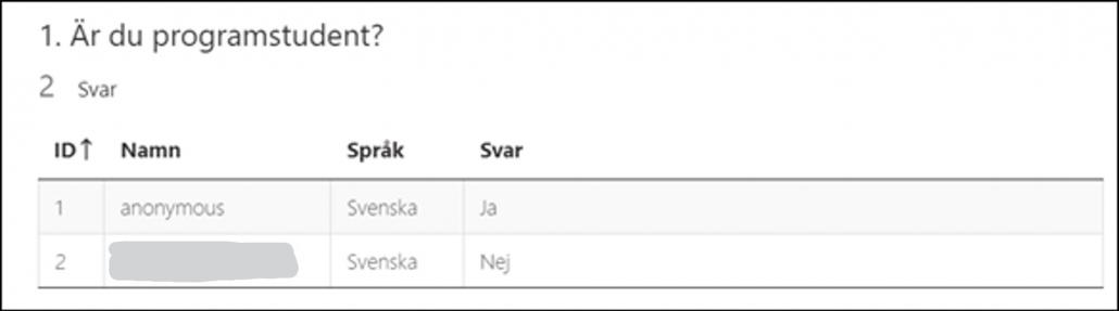 Visa resultat från ett formulär i Forms - svarsfliken - mer information